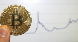 Analyzing Global Factors to Predict Bitcoin Price in 2018
