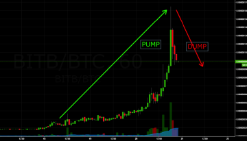 Cryptocurrency Pump And Dump : Is It Legal?