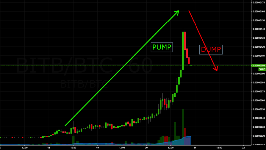cryptocurrency pump and dump